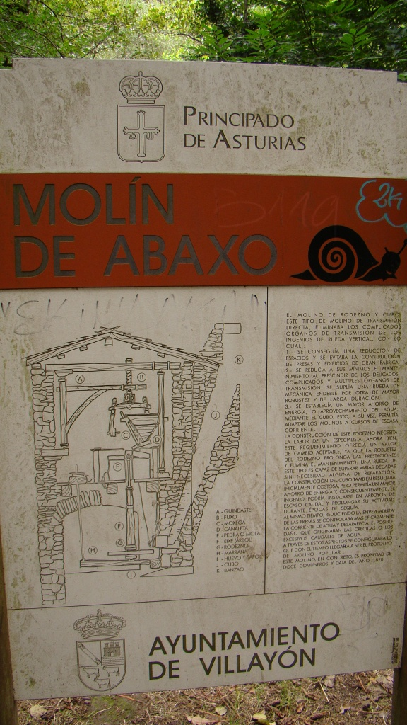 Panel informativo Molín d'Abaxo, Cascadas de Oneta, Villayón