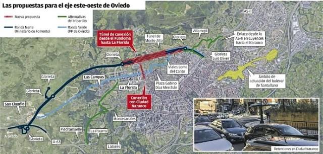 Proyecto Ronda Norte Oviedo. Fuente: La Nueva España