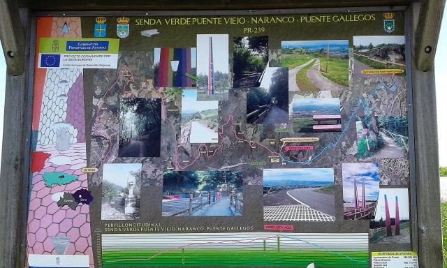 Senda Transversal Monte Naranco